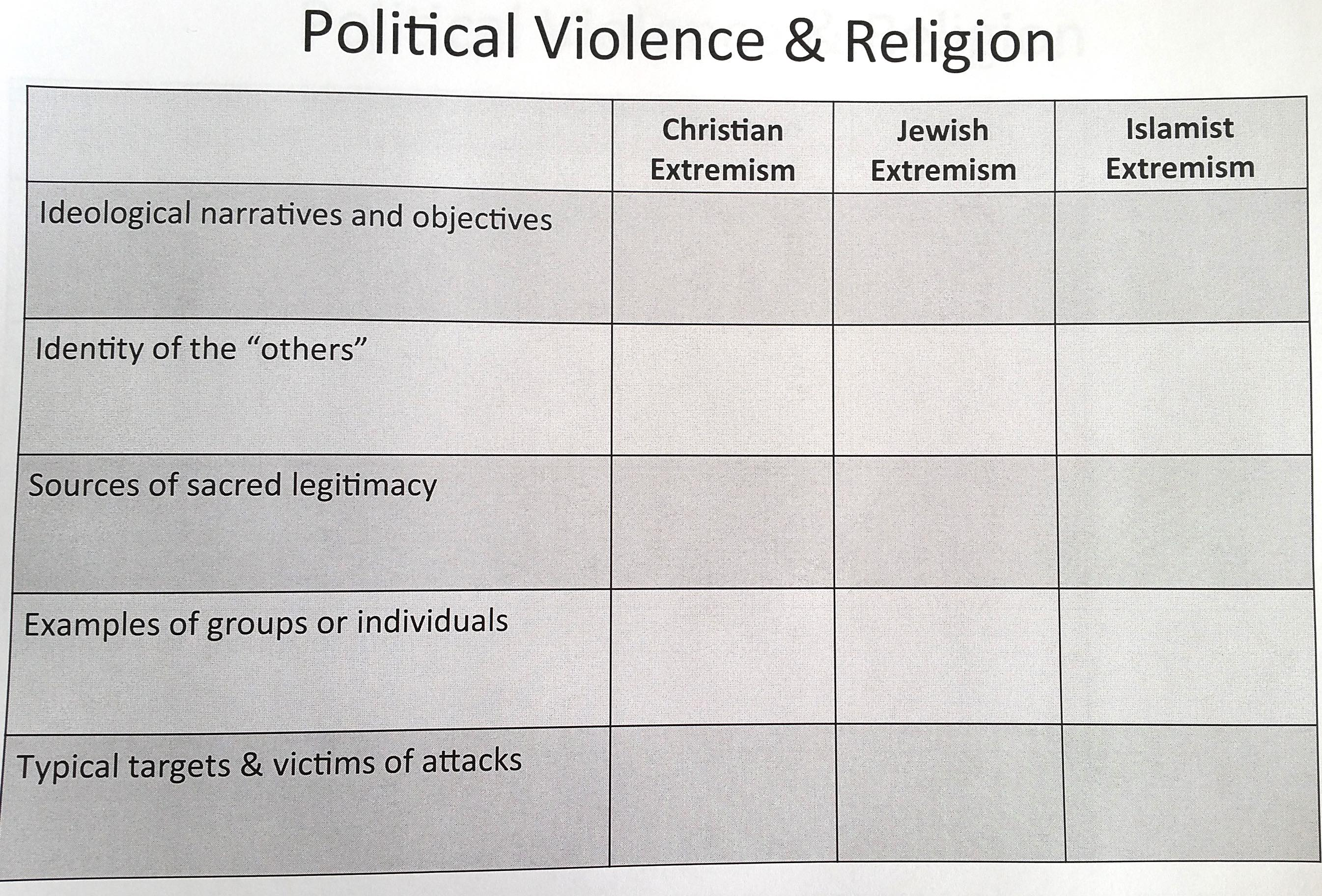clarification about the links between islam and terrorism this kind of comparative analysis is extremely unpopular among the anti islam crowd but it is crucial to step away from the kinds of inferred cultural